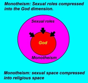 monotheism-4